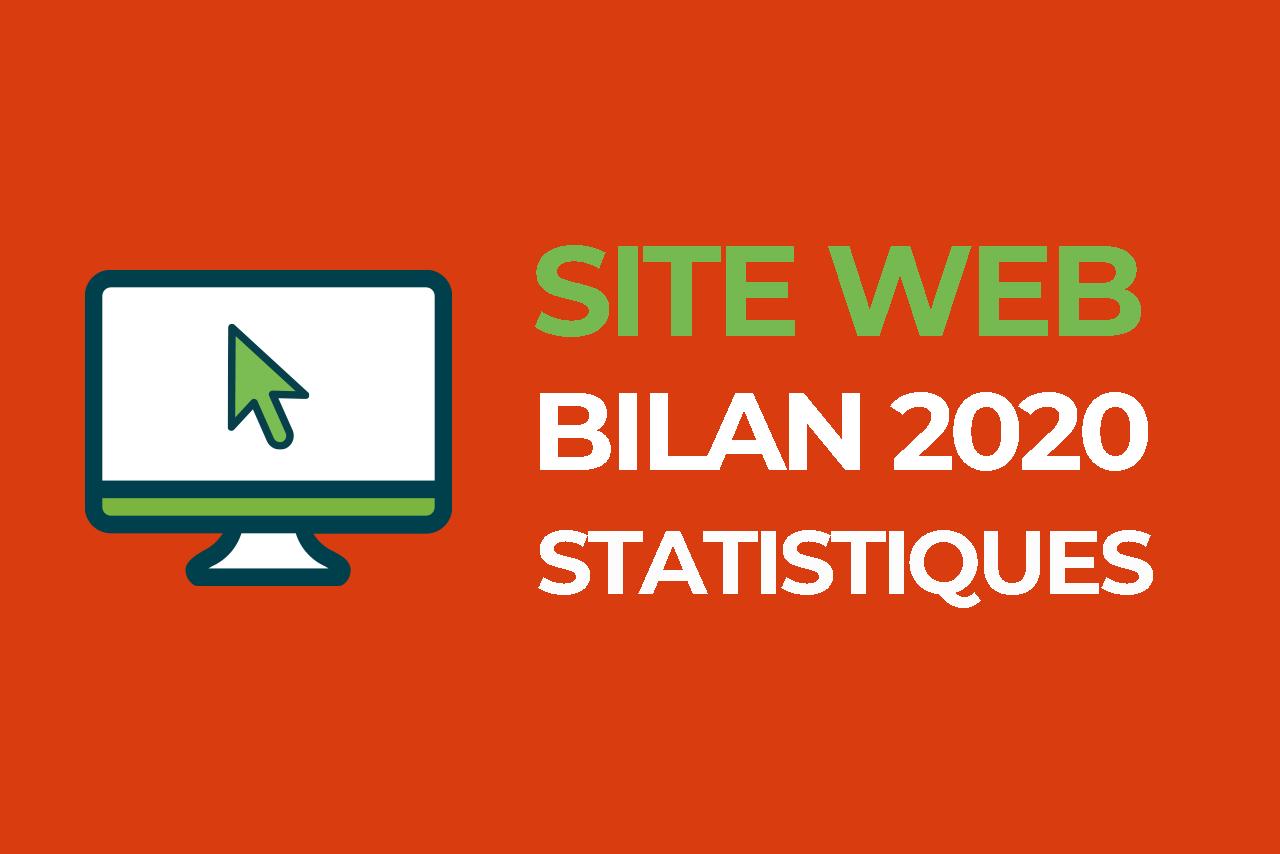 Analyse des visites du site web sur 2020