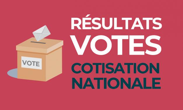 Résultats des votes sur le nouveau système de calcul des cotisations nationales