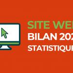 Analyse des visites du site web sur 2021